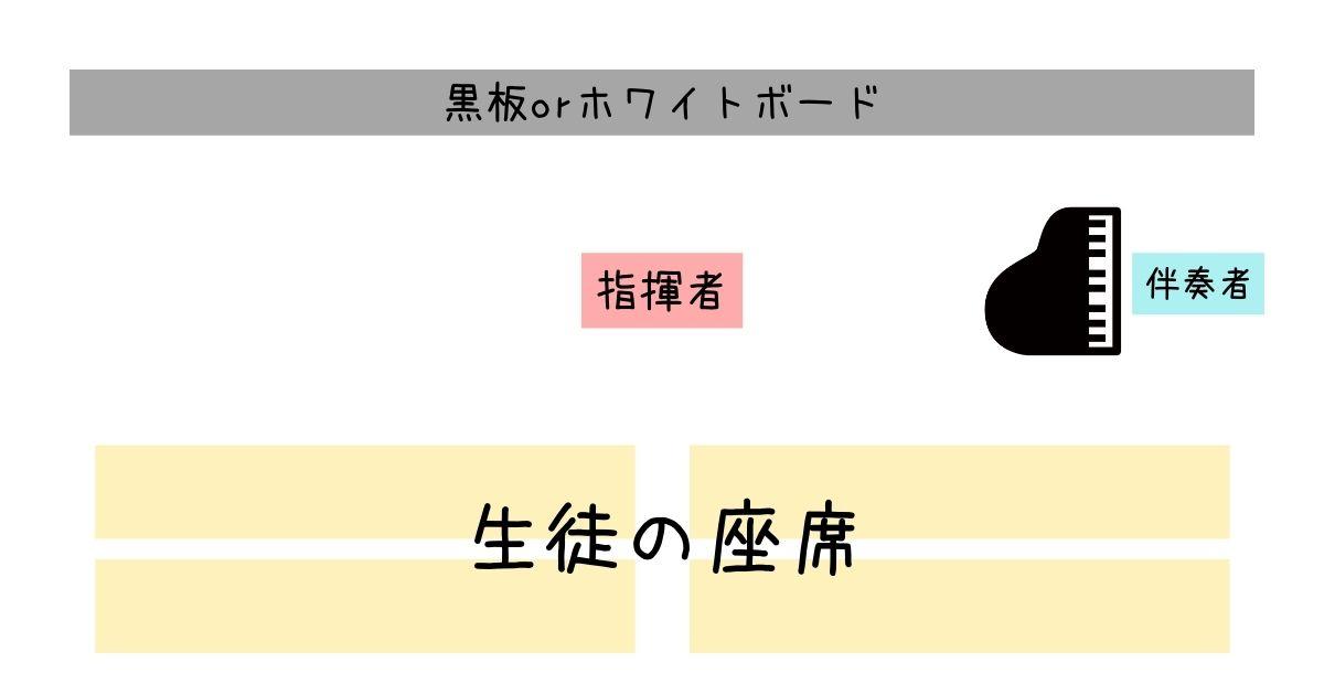 合唱指導時の座席配置
