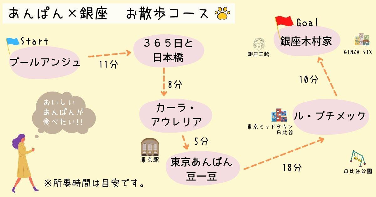 銀座あんぱんマップ