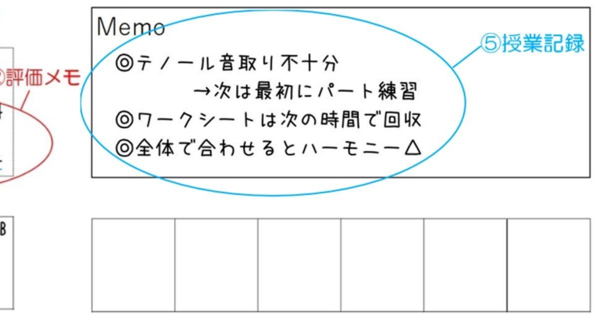 音楽評価シート記入例4