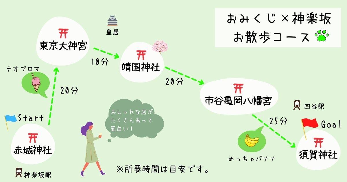 神楽坂散歩マップ