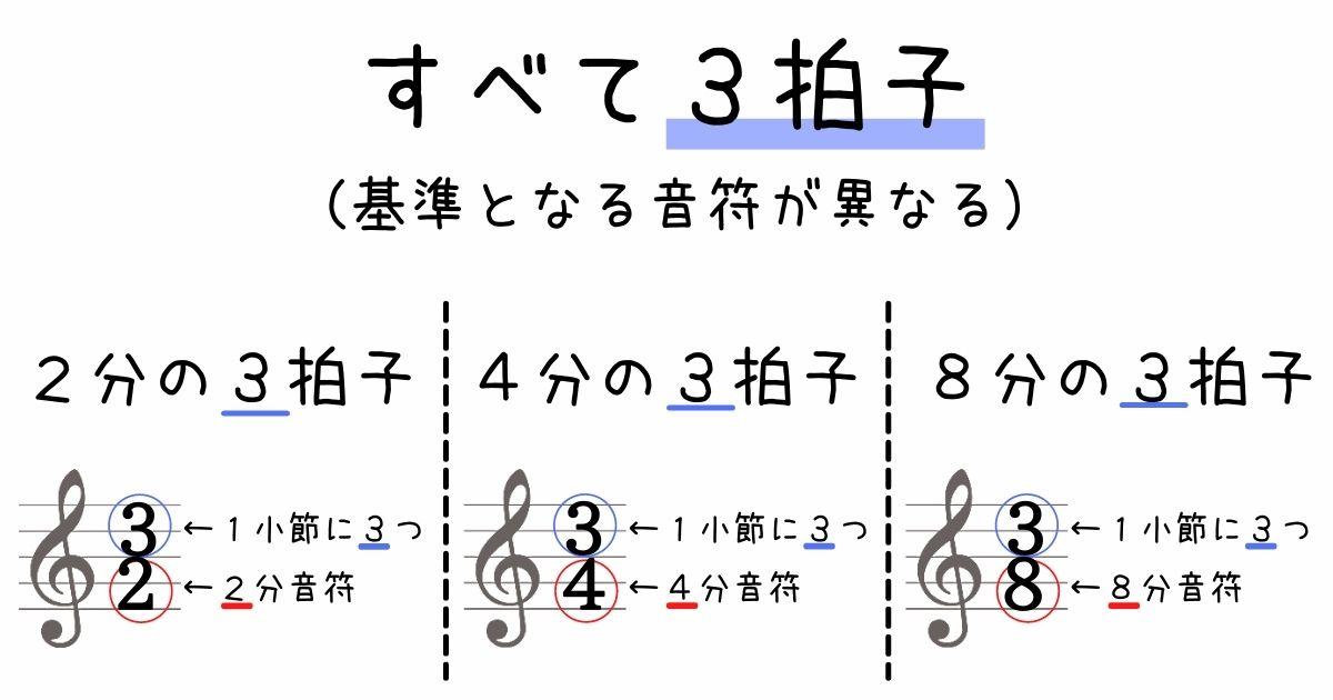 3拍子の例