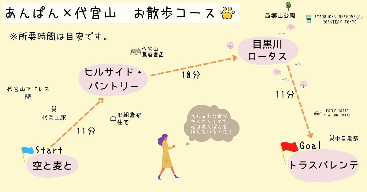 代官山散歩マップ