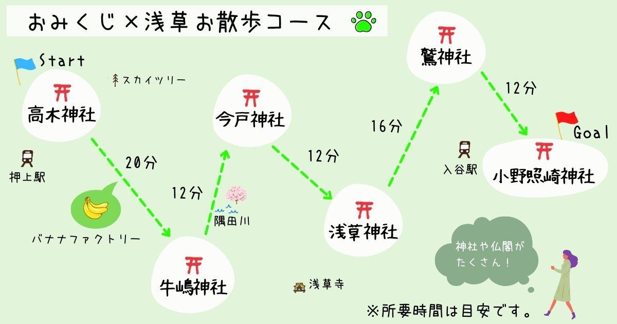 東京浅草おみくじ