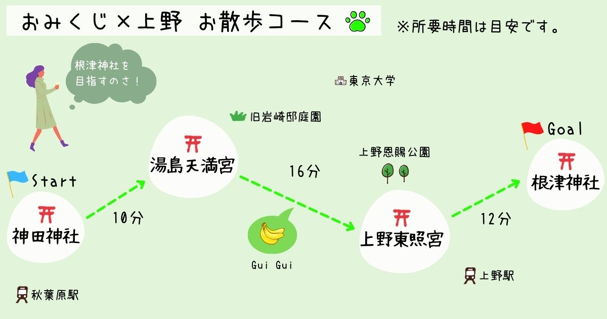 上野おみくじ散歩マップ