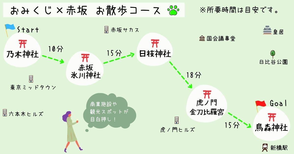 赤坂おみくじ散歩マップ