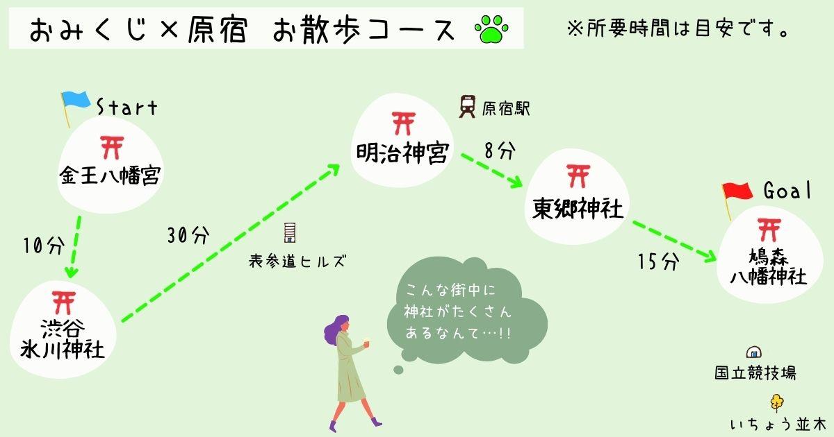 原宿お散歩マップ