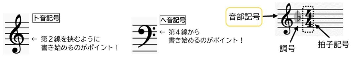 写譜のやり方2